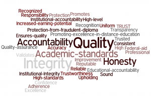 accreditation_wordle_nov2012